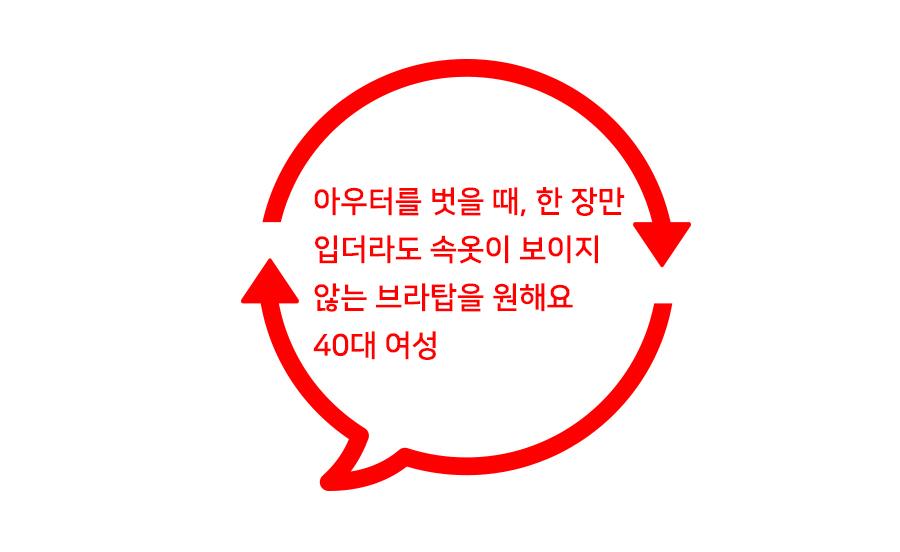 uniqlo_update_Wbratop_comment_200313_1